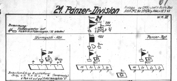 21st Panzer Division