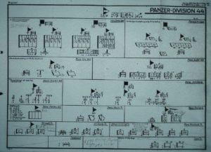 Panzer Division 1944 Gliederung