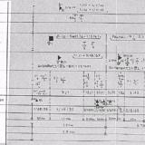 12 Panzer Division Deployment Diagram