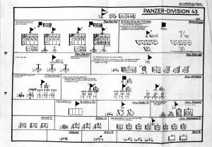 1943 Panzer Division Gliederung