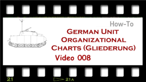 German Unit Organizational Diagrams